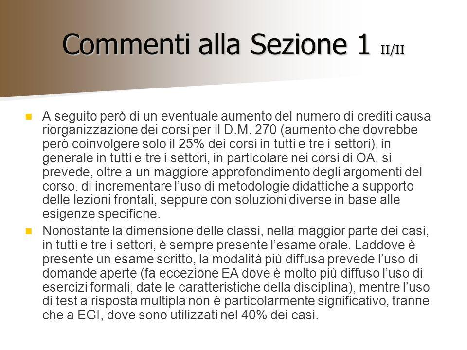 Commenti alla Sezione 1 II/II A seguito però di un eventuale aumento del numero di crediti causa riorganizzazione dei corsi per il D.M. 270 (aumento c