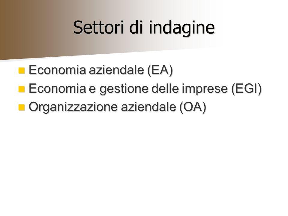 Settori di indagine Economia aziendale (EA) Economia aziendale (EA) Economia e gestione delle imprese (EGI) Economia e gestione delle imprese (EGI) Organizzazione aziendale (OA) Organizzazione aziendale (OA)