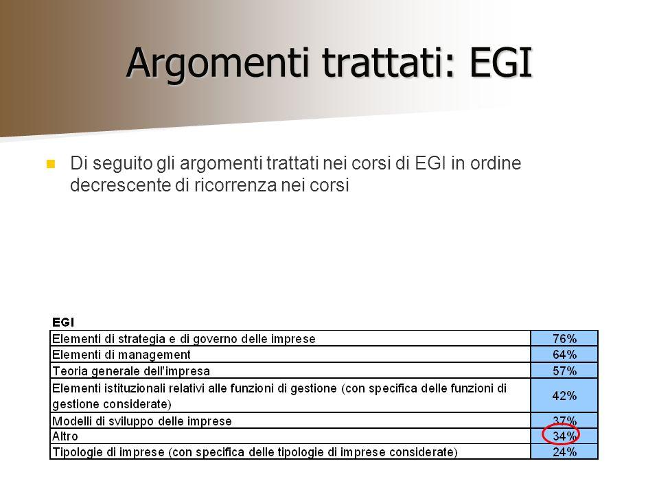 Argomenti trattati: EGI Di seguito gli argomenti trattati nei corsi di EGI in ordine decrescente di ricorrenza nei corsi