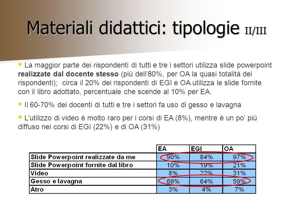 Materiali didattici: tipologie II/III La maggior parte dei rispondenti di tutti e tre i settori utilizza slide powerpoint realizzate dal docente stess