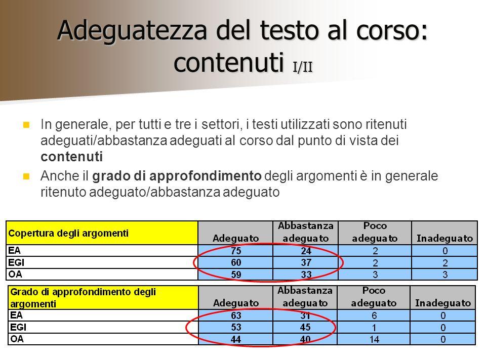 Adeguatezza del testo al corso: contenuti I/II In generale, per tutti e tre i settori, i testi utilizzati sono ritenuti adeguati/abbastanza adeguati al corso dal punto di vista dei contenuti Anche il grado di approfondimento degli argomenti è in generale ritenuto adeguato/abbastanza adeguato