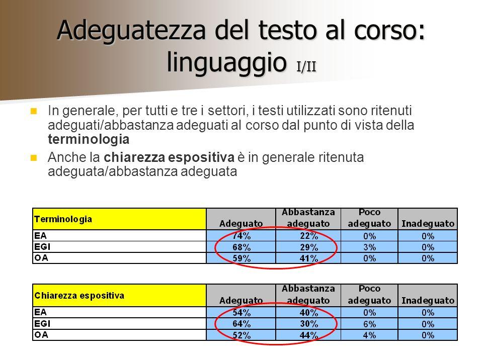 Adeguatezza del testo al corso: linguaggio I/II In generale, per tutti e tre i settori, i testi utilizzati sono ritenuti adeguati/abbastanza adeguati