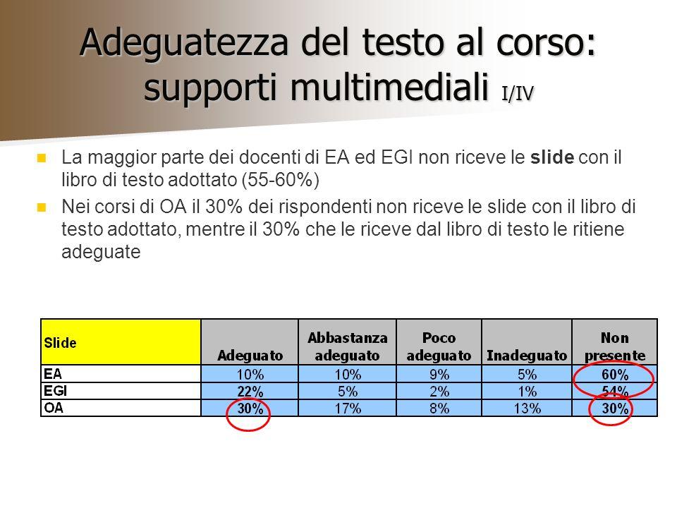 Adeguatezza del testo al corso: supporti multimediali I/IV La maggior parte dei docenti di EA ed EGI non riceve le slide con il libro di testo adottat