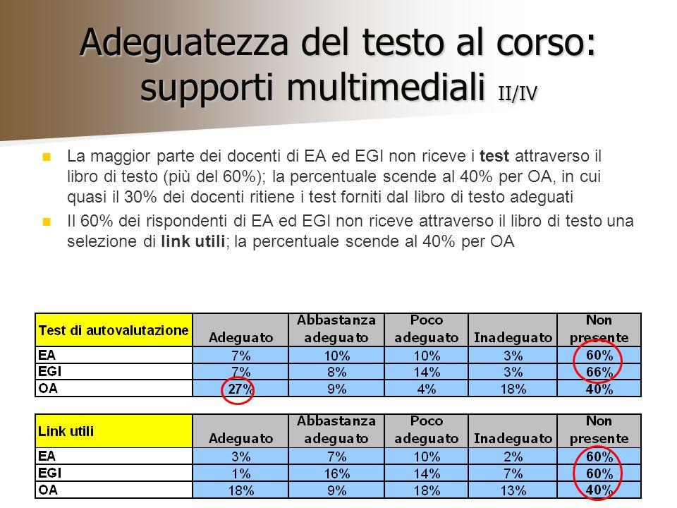 Adeguatezza del testo al corso: supporti multimediali II/IV La maggior parte dei docenti di EA ed EGI non riceve i test attraverso il libro di testo (