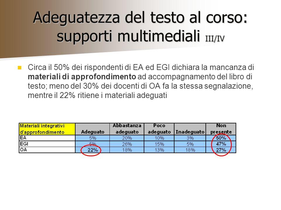 Adeguatezza del testo al corso: supporti multimediali III/IV Circa il 50% dei rispondenti di EA ed EGI dichiara la mancanza di materiali di approfondimento ad accompagnamento del libro di testo; meno del 30% dei docenti di OA fa la stessa segnalazione, mentre il 22% ritiene i materiali adeguati