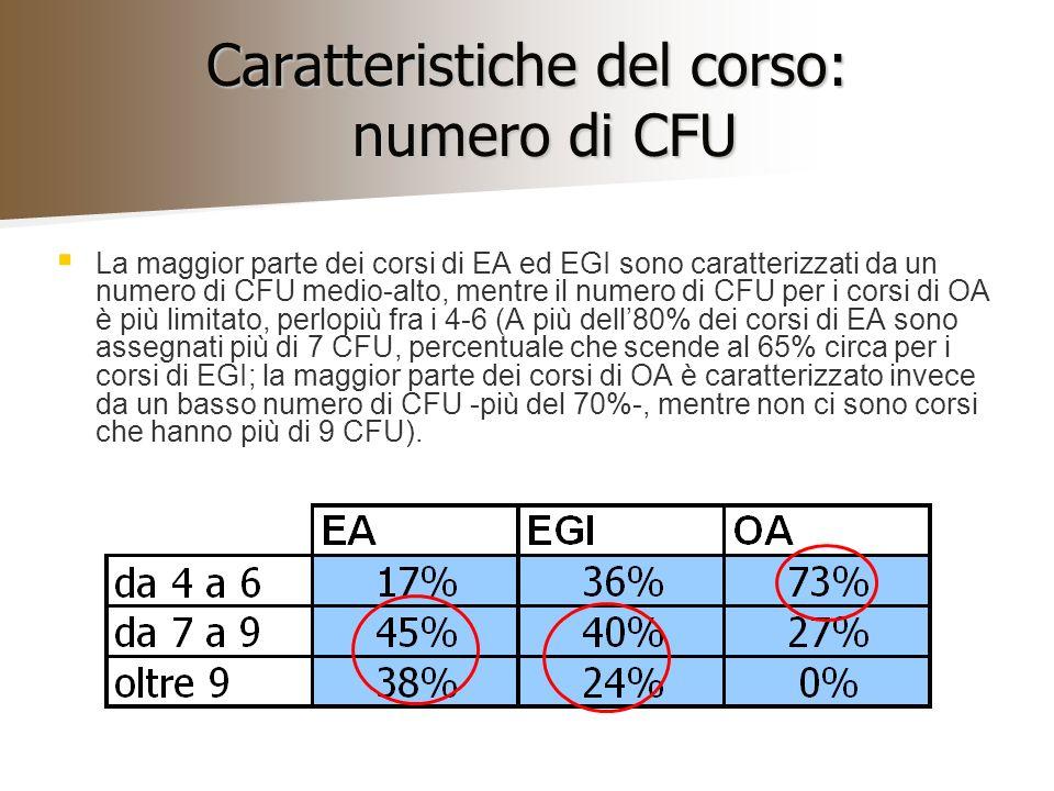 Caratteristiche del corso: numero di CFU La maggior parte dei corsi di EA ed EGI sono caratterizzati da un numero di CFU medio-alto, mentre il numero