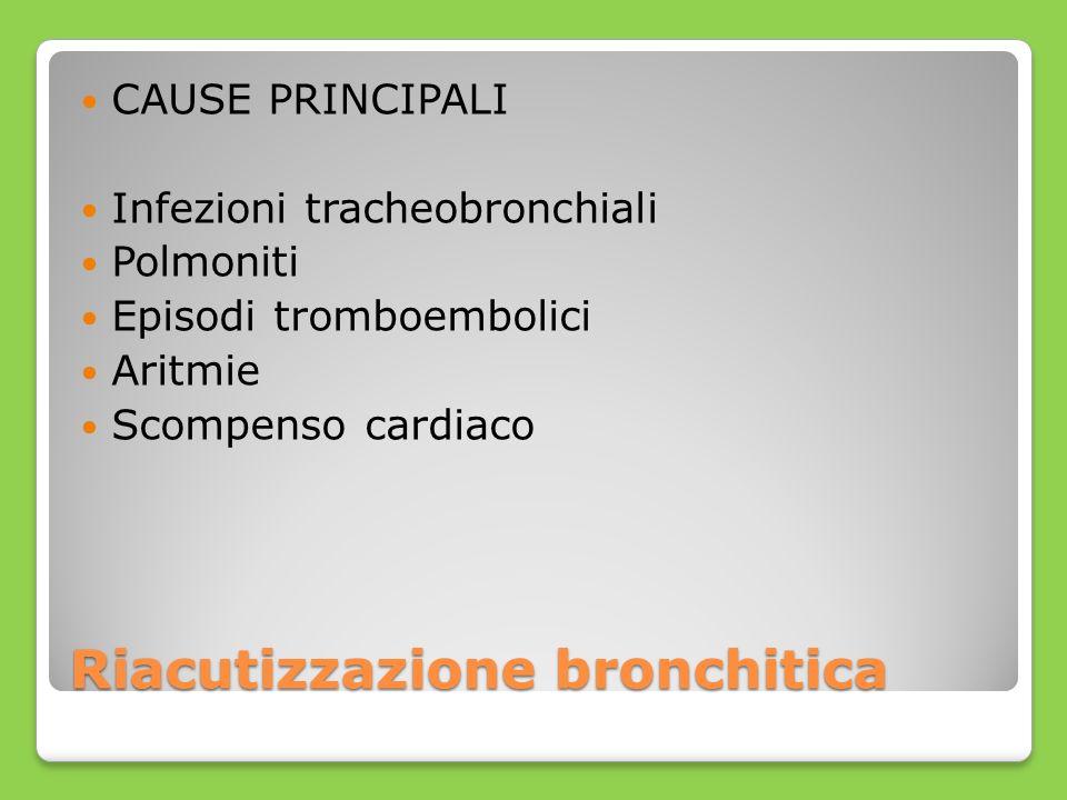 Riacutizzazione bronchitica CAUSE PRINCIPALI Infezioni tracheobronchiali Polmoniti Episodi tromboembolici Aritmie Scompenso cardiaco