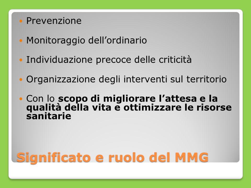 Significato e ruolo del MMG Prevenzione Monitoraggio dellordinario Individuazione precoce delle criticità Organizzazione degli interventi sul territor