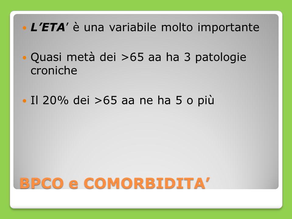 BPCO e COMORBIDITA LETA è una variabile molto importante Quasi metà dei >65 aa ha 3 patologie croniche Il 20% dei >65 aa ne ha 5 o più