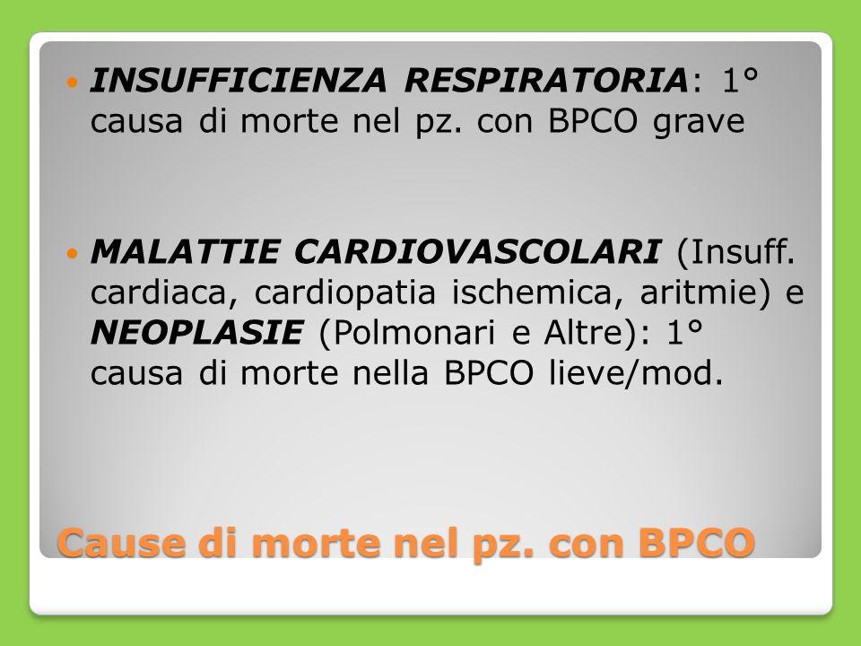 Cause di morte nel pz. con BPCO INSUFFICIENZA RESPIRATORIA: 1° causa di morte nel pz. con BPCO grave MALATTIE CARDIOVASCOLARI (Insuff. cardiaca, cardi