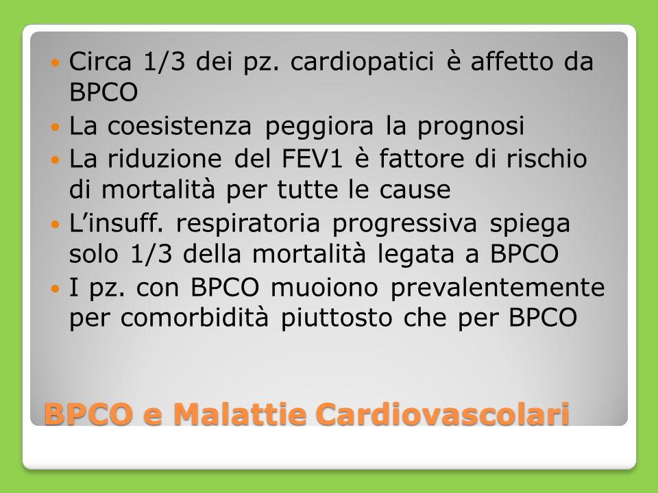 BPCO e Malattie Cardiovascolari Circa 1/3 dei pz. cardiopatici è affetto da BPCO La coesistenza peggiora la prognosi La riduzione del FEV1 è fattore d