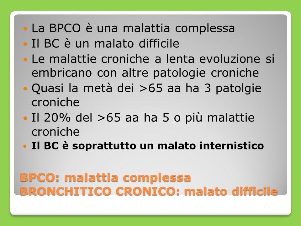 BPCO: malattia complessa BRONCHITICO CRONICO: malato difficile La BPCO è una malattia complessa Il BC è un malato difficile Le malattie croniche a len