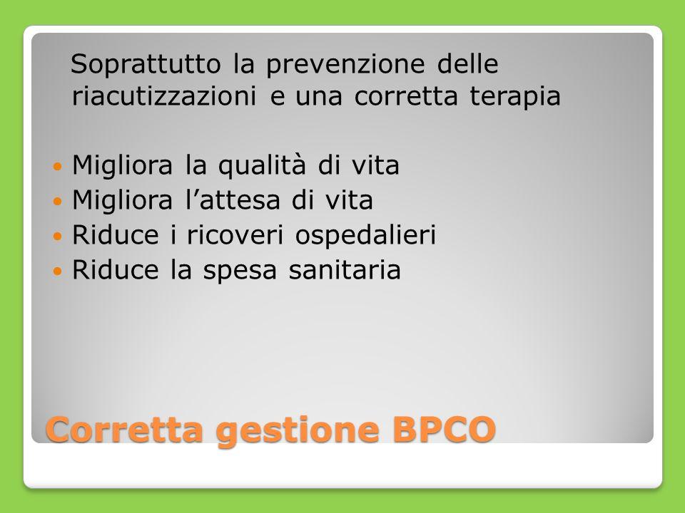 Corretta gestione BPCO Soprattutto la prevenzione delle riacutizzazioni e una corretta terapia Migliora la qualità di vita Migliora lattesa di vita Ri