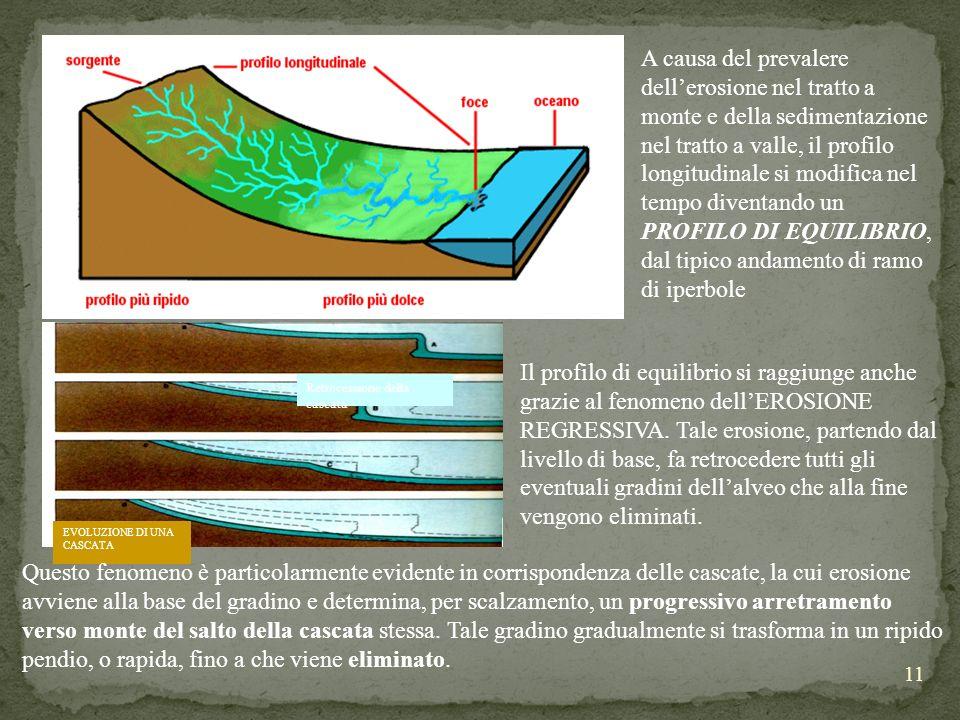11 A causa del prevalere dellerosione nel tratto a monte e della sedimentazione nel tratto a valle, il profilo longitudinale si modifica nel tempo div