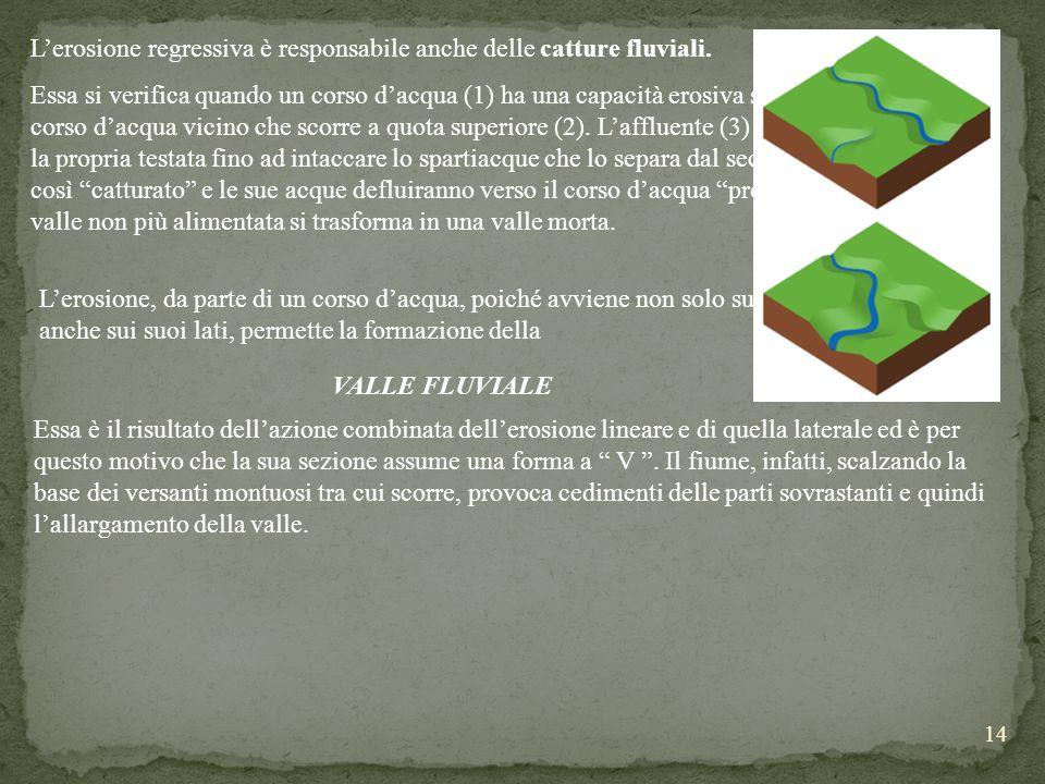 14 Lerosione regressiva è responsabile anche delle catture fluviali. Essa si verifica quando un corso dacqua (1) ha una capacità erosiva superiore a q