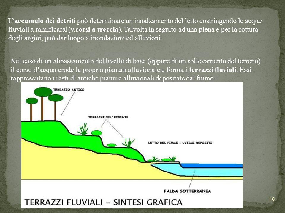 19 Laccumulo dei detriti può determinare un innalzamento del letto costringendo le acque fluviali a ramificarsi (v.corsi a treccia). Talvolta in segui