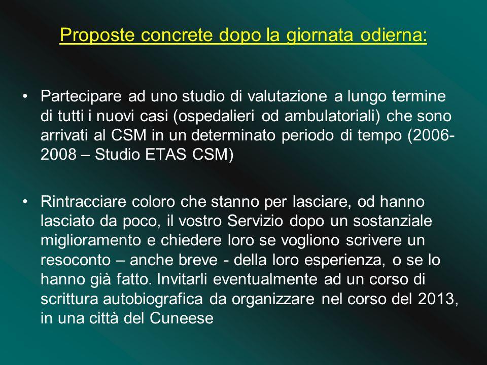 Proposte concrete dopo la giornata odierna: Partecipare ad uno studio di valutazione a lungo termine di tutti i nuovi casi (ospedalieri od ambulatoria