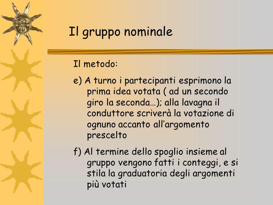 Il gruppo nominale Il metodo: e) A turno i partecipanti esprimono la prima idea votata ( ad un secondo giro la seconda…); alla lavagna il conduttore s