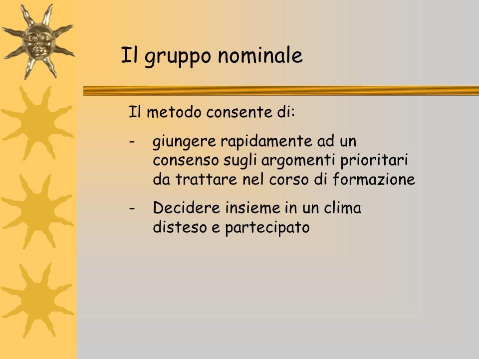 Il gruppo nominale Il metodo consente di: -giungere rapidamente ad un consenso sugli argomenti prioritari da trattare nel corso di formazione -Decidere insieme in un clima disteso e partecipato