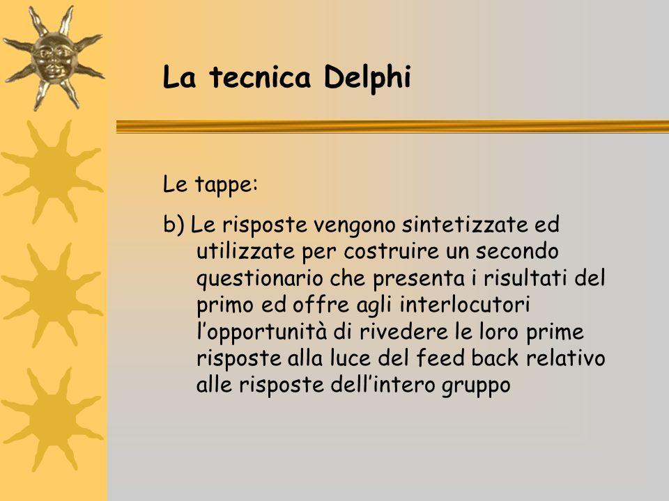 La tecnica Delphi Le tappe: b) Le risposte vengono sintetizzate ed utilizzate per costruire un secondo questionario che presenta i risultati del primo ed offre agli interlocutori lopportunità di rivedere le loro prime risposte alla luce del feed back relativo alle risposte dellintero gruppo