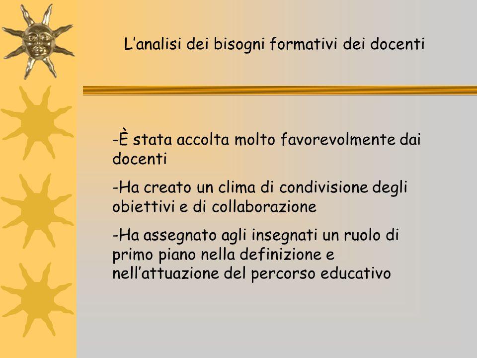 -È stata accolta molto favorevolmente dai docenti -Ha creato un clima di condivisione degli obiettivi e di collaborazione -Ha assegnato agli insegnati
