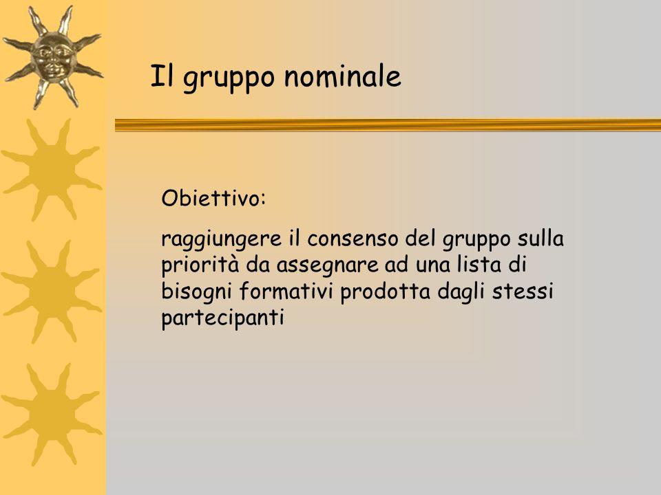 Il gruppo nominale Obiettivo: raggiungere il consenso del gruppo sulla priorità da assegnare ad una lista di bisogni formativi prodotta dagli stessi partecipanti