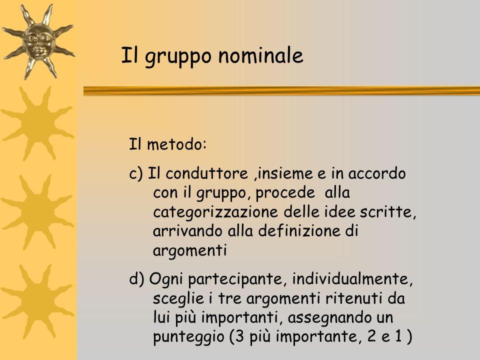 Il gruppo nominale Il metodo: c) Il conduttore,insieme e in accordo con il gruppo, procede alla categorizzazione delle idee scritte, arrivando alla de