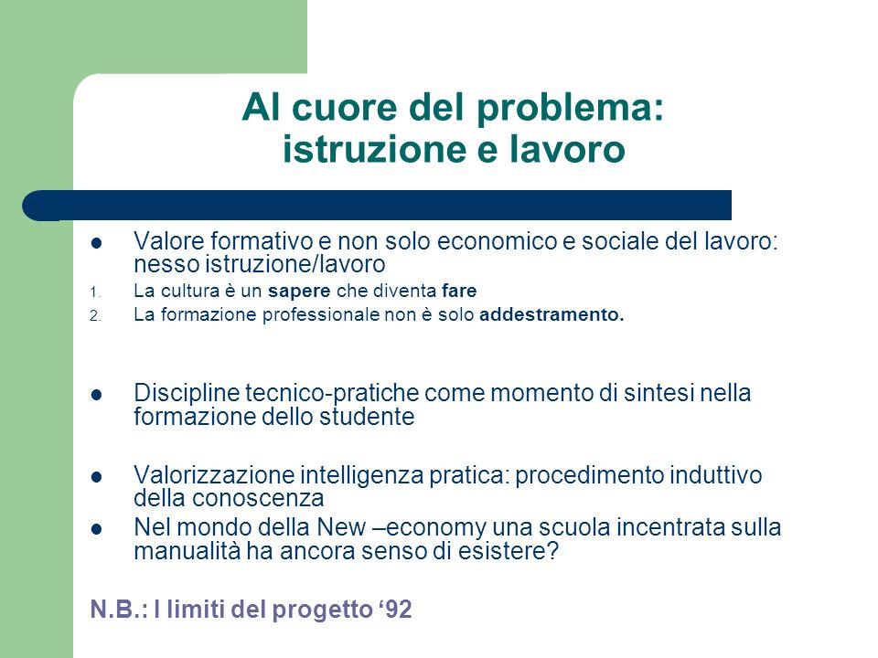 Al cuore del problema: istruzione e lavoro Valore formativo e non solo economico e sociale del lavoro: nesso istruzione/lavoro 1. La cultura è un sape
