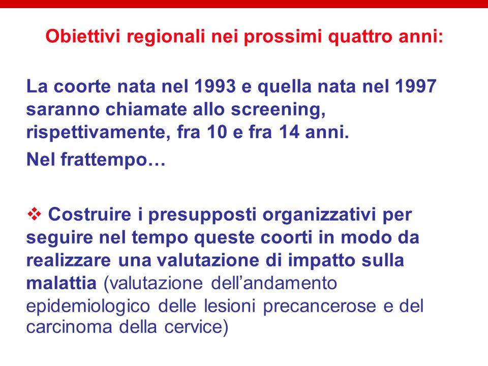 Obiettivi regionali nei prossimi quattro anni: La coorte nata nel 1993 e quella nata nel 1997 saranno chiamate allo screening, rispettivamente, fra 10