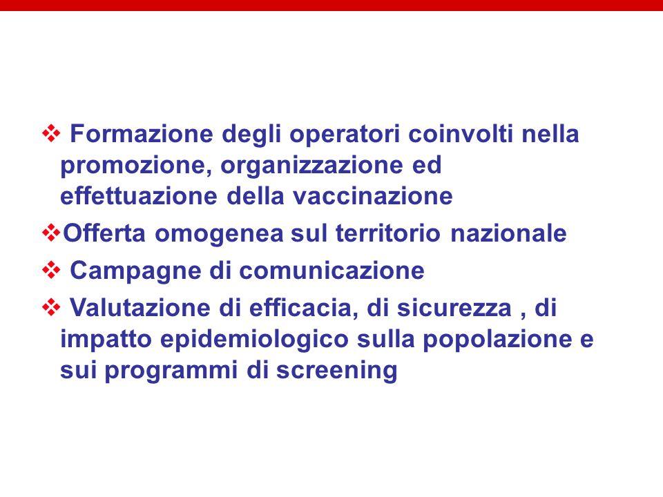Formazione degli operatori coinvolti nella promozione, organizzazione ed effettuazione della vaccinazione Offerta omogenea sul territorio nazionale Ca