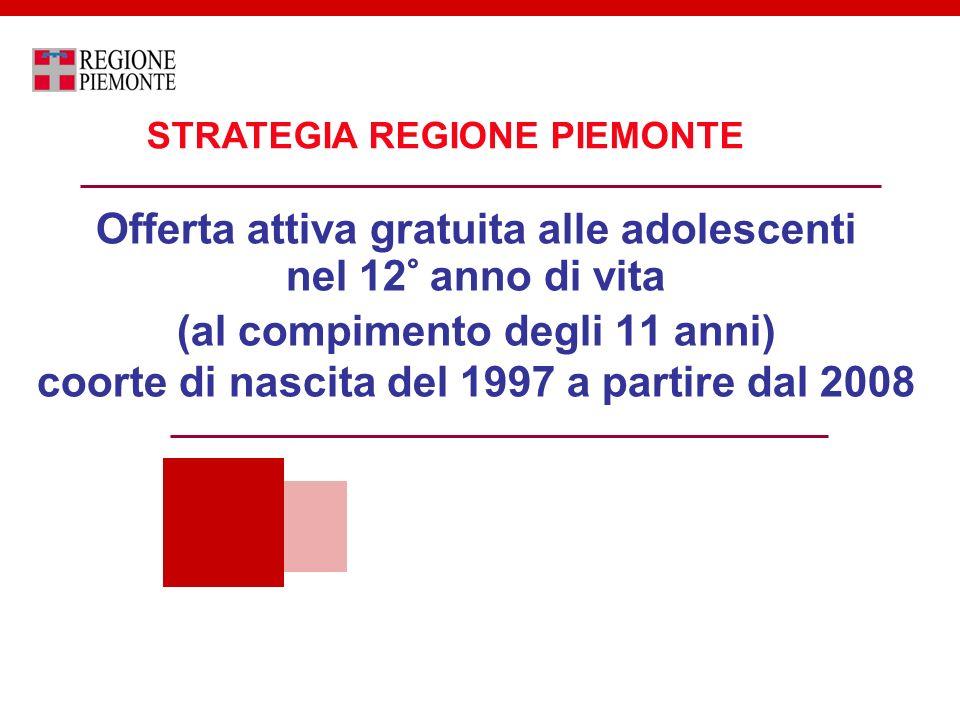 Offerta attiva gratuita alle adolescenti nel 12° anno di vita (al compimento degli 11 anni) coorte di nascita del 1997 a partire dal 2008 STRATEGIA RE