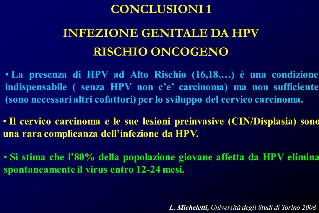 CONCLUSIONI 1 INFEZIONE GENITALE DA HPV RISCHIO ONCOGENO La presenza di HPV ad Alto Rischio (16,18,…) è una condizione indispensabile ( senza HPV non ce carcinoma) ma non sufficiente (sono necessari altri cofattori) per lo sviluppo del cervico carcinoma.