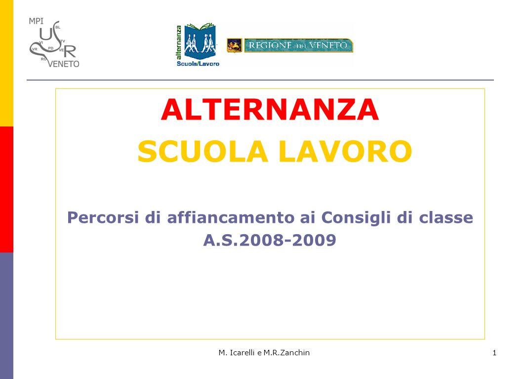 M. Icarelli e M.R.Zanchin1 ALTERNANZA SCUOLA LAVORO Percorsi di affiancamento ai Consigli di classe A.S.2008-2009