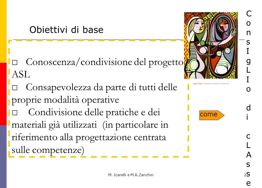 M. Icarelli e M.R.Zanchin2 Obiettivi di base Conoscenza/condivisione del progetto ASL Consapevolezza da parte di tutti delle proprie modalità operativ