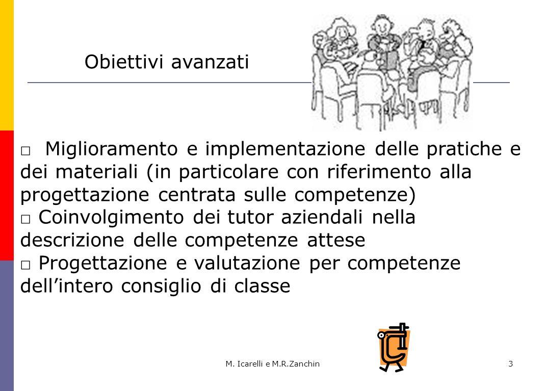 M. Icarelli e M.R.Zanchin3 Miglioramento e implementazione delle pratiche e dei materiali (in particolare con riferimento alla progettazione centrata