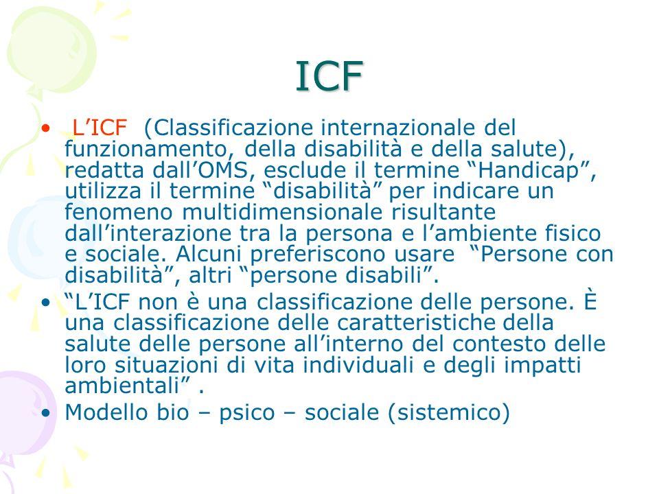 ICF LICF (Classificazione internazionale del funzionamento, della disabilità e della salute), redatta dallOMS, esclude il termine Handicap, utilizza i