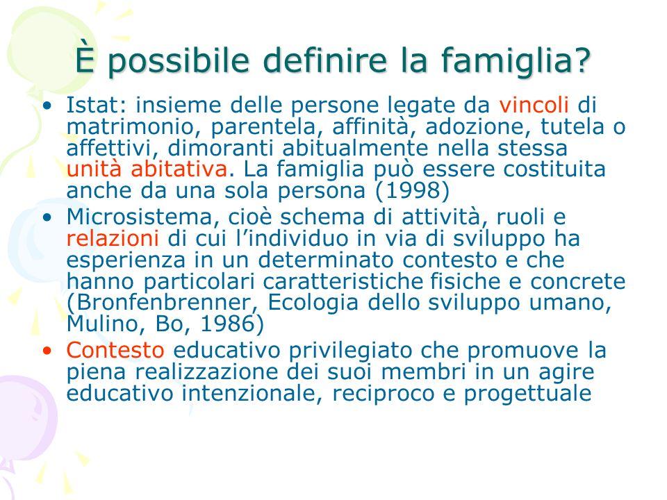 È possibile definire la famiglia? Istat: insieme delle persone legate da vincoli di matrimonio, parentela, affinità, adozione, tutela o affettivi, dim