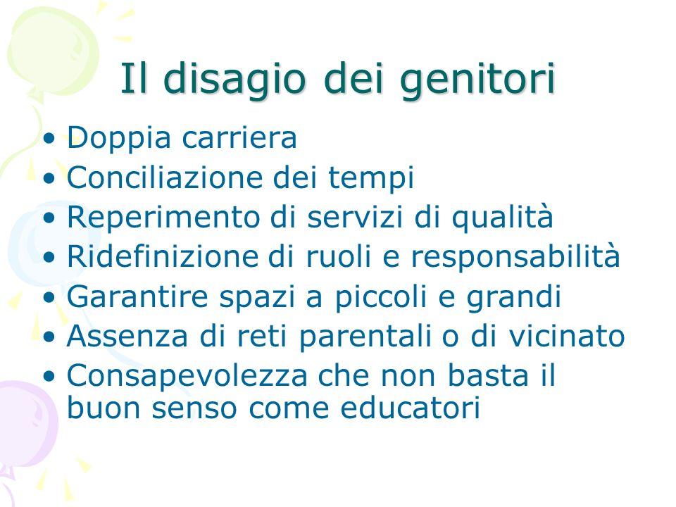 Il disagio dei genitori Doppia carriera Conciliazione dei tempi Reperimento di servizi di qualità Ridefinizione di ruoli e responsabilità Garantire sp