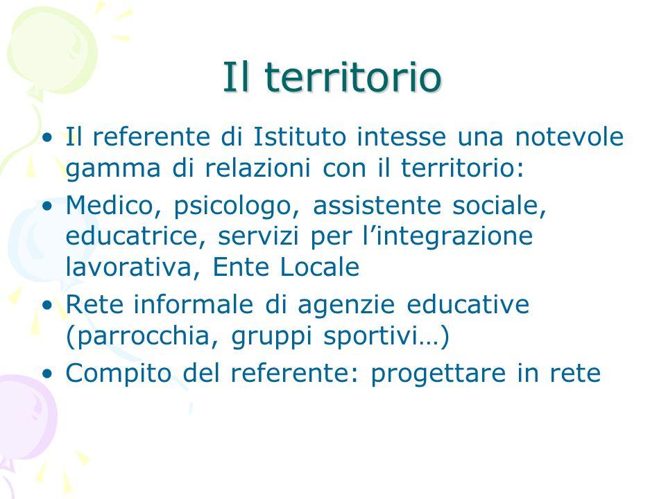 Il territorio Il referente di Istituto intesse una notevole gamma di relazioni con il territorio: Medico, psicologo, assistente sociale, educatrice, s