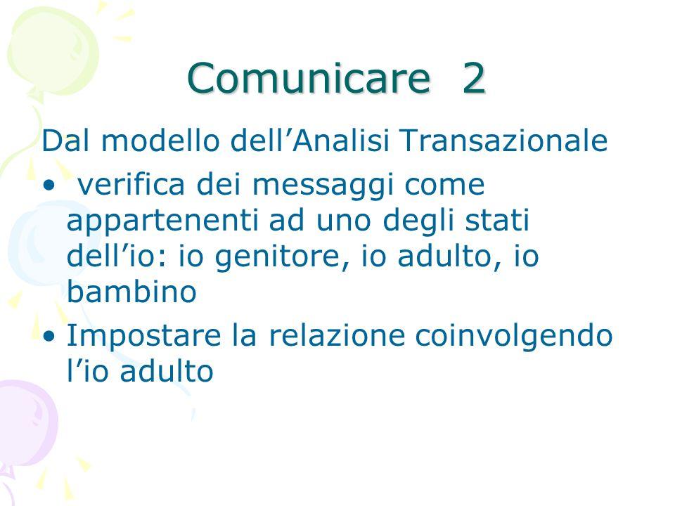 Comunicare 2 Dal modello dellAnalisi Transazionale verifica dei messaggi come appartenenti ad uno degli stati dellio: io genitore, io adulto, io bambi