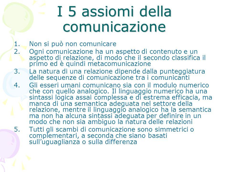 I 5 assiomi della comunicazione 1.Non si può non comunicare 2.Ogni comunicazione ha un aspetto di contenuto e un aspetto di relazione, di modo che il