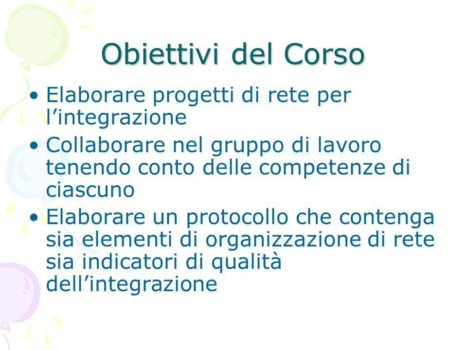 Obiettivi del Corso Elaborare progetti di rete per lintegrazione Collaborare nel gruppo di lavoro tenendo conto delle competenze di ciascuno Elaborare