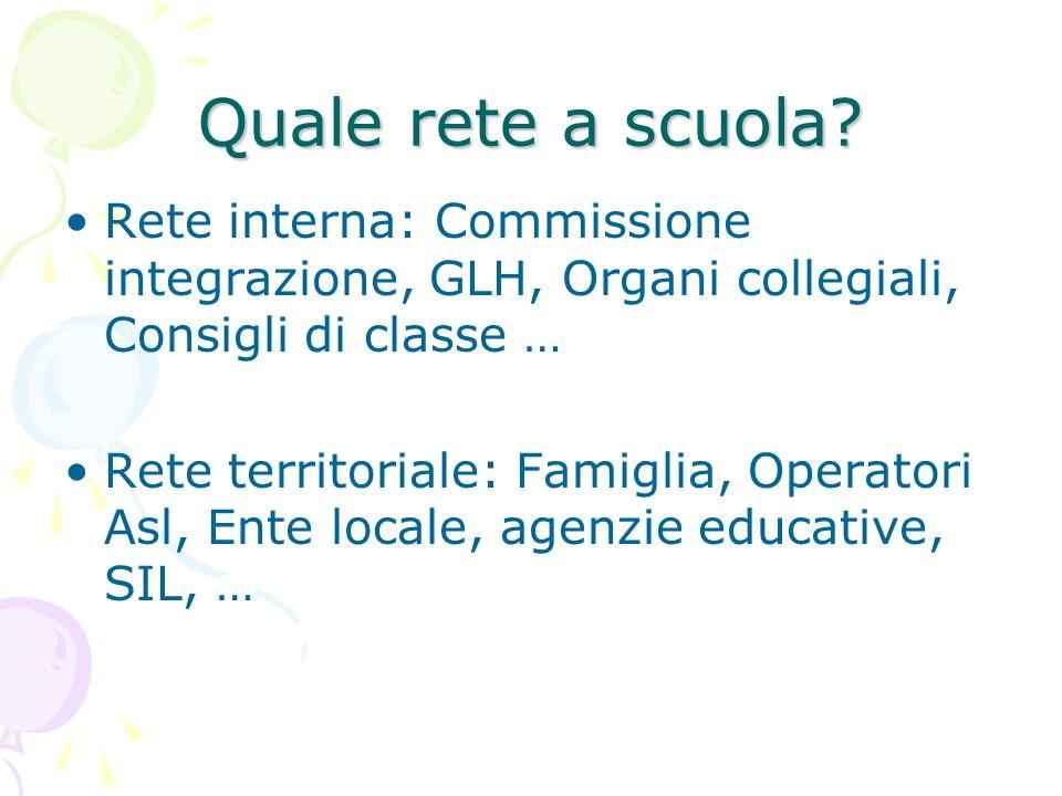Quale rete a scuola? Rete interna: Commissione integrazione, GLH, Organi collegiali, Consigli di classe … Rete territoriale: Famiglia, Operatori Asl,