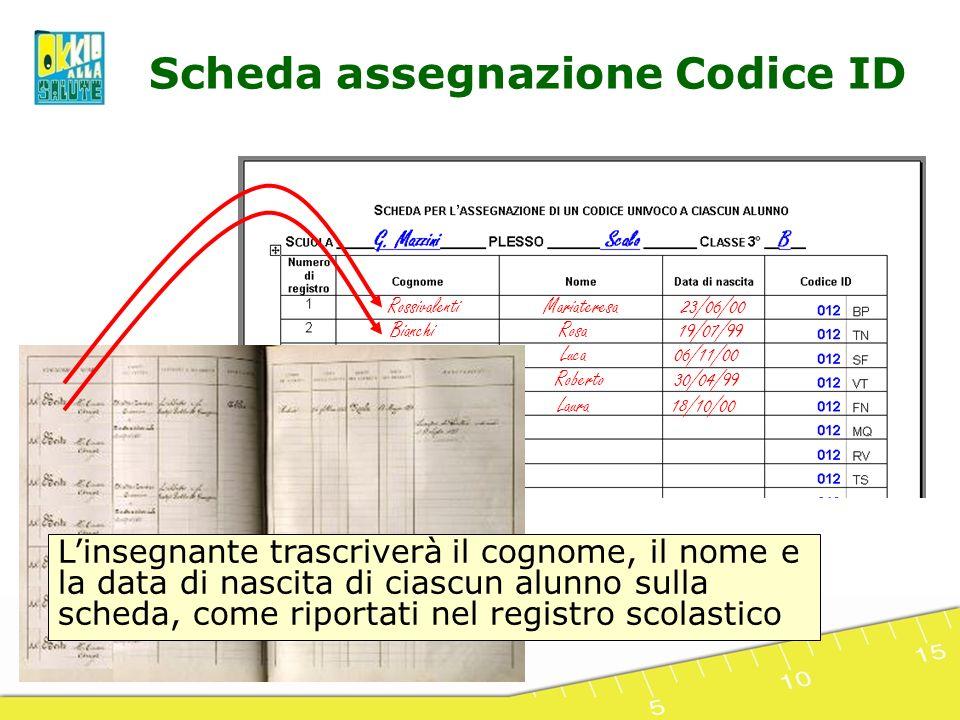Rossivalenti Mariateresa 23/06/00 Bianchi Rosa19/07/99 Bianchi Luca 06/11/00 Bianchi Roberto 30/04/99 Bianchi Laura 18/10/00 Linsegnante trascriverà i