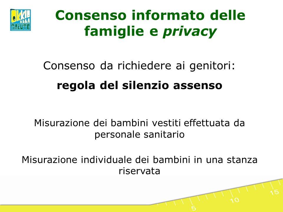 Consenso informato delle famiglie e privacy Consenso da richiedere ai genitori: regola del silenzio assenso Misurazione dei bambini vestiti effettuata