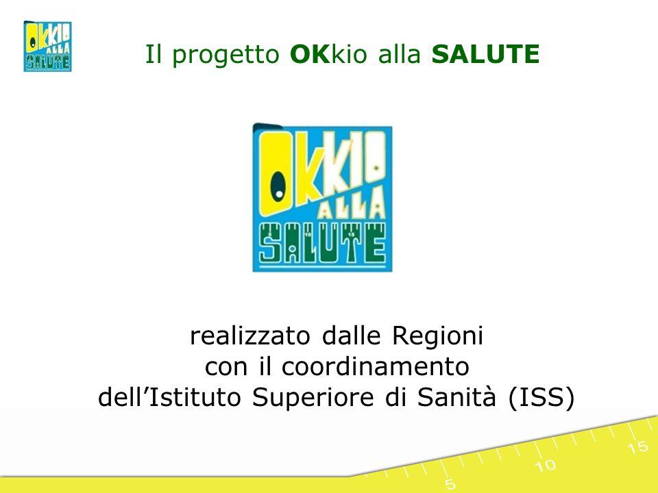 Il progetto OKkio alla SALUTE realizzato dalle Regioni con il coordinamento dellIstituto Superiore di Sanità (ISS)