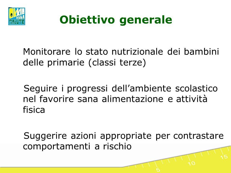 Obiettivo generale Monitorare lo stato nutrizionale dei bambini delle primarie (classi terze) Seguire i progressi dellambiente scolastico nel favorire