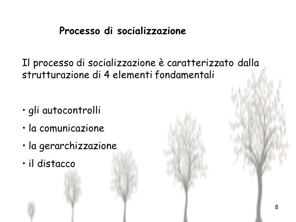 8 Il processo di socializzazione è caratterizzato dalla strutturazione di 4 elementi fondamentali gli autocontrolli la comunicazione la gerarchizzazio