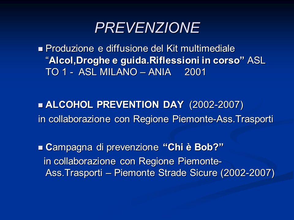 QUESTIONARIO Come consideri lalcol: Come consideri lalcol: un alimento un alimento una bevanda una bevanda una droga una droga un problema un problema Cè più alcol in: Cè più alcol in: 1 bicchiere di vino 1 bicchiere di vino 1 lattina di birra 1 lattina di birra 1 bicchierino di superalcolico 1 bicchierino di superalcolico hanno tutti la stessa quantità di alcol hanno tutti la stessa quantità di alcol Qual è in Italia il limite legale dellalcolemia (alcol nel sangue) consentito per poter guidare: Qual è in Italia il limite legale dellalcolemia (alcol nel sangue) consentito per poter guidare: 0,0 g/l 0,0 g/l 0,2 g/l 0,2 g/l 0,5 g/l 0,5 g/l 0,8 g/l 0,8 g/l 1,0 g/l 1,0 g/l