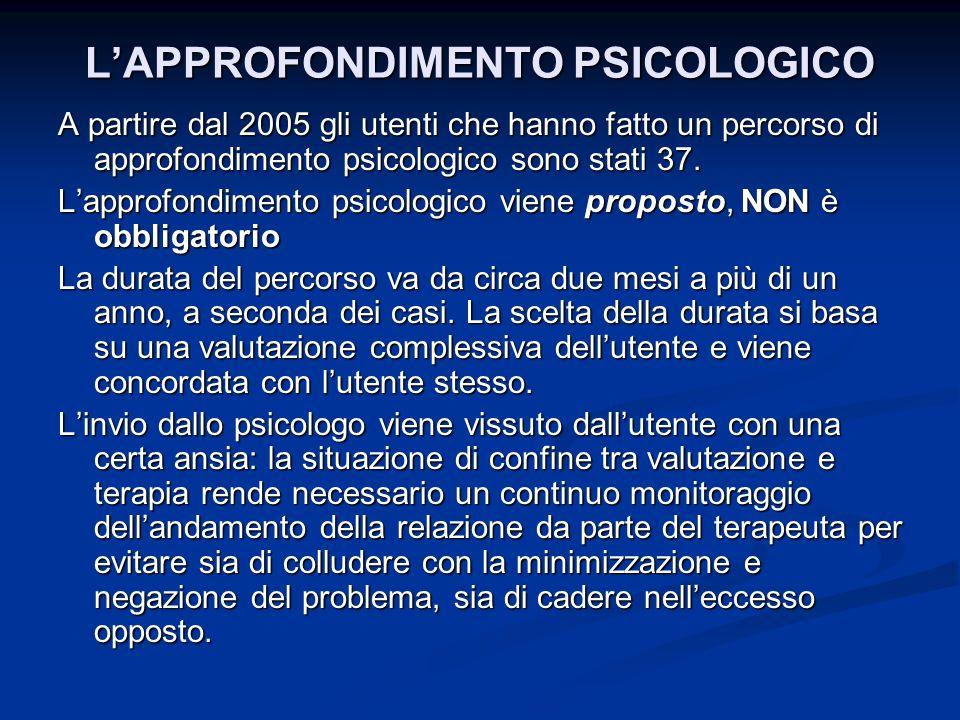 LAPPROFONDIMENTO PSICOLOGICO A partire dal 2005 gli utenti che hanno fatto un percorso di approfondimento psicologico sono stati 37. Lapprofondimento